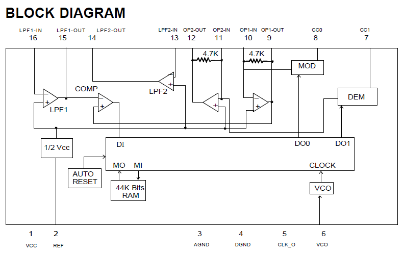 PT2399 Delay Block Diagram