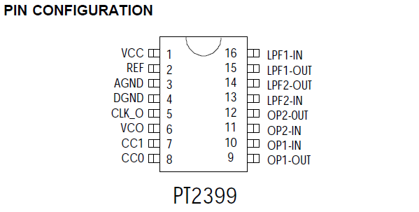 pt2399 digital delay ic diy audio circuits